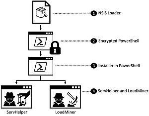 G_DATA__Blog_ServHelper_1-Installation_Overview_of_ServHelper_19d729ff03.jpg