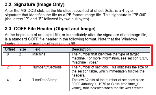 Excerpt of the PE COFF specification showing the PE COFF Header fields